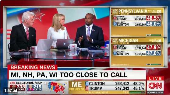 Video: CNN's Van Jones offers a powerful and painful explanation for the Donald Trump Victory.